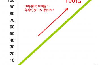 100bai