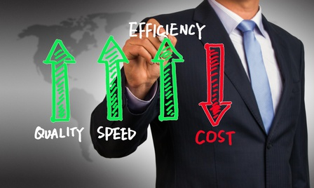 quality speed efficiency and cost concept