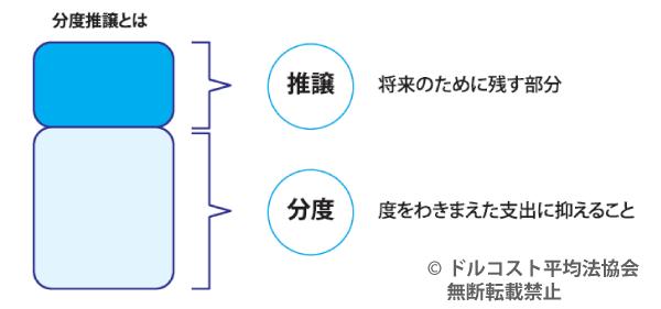 kyoukai1