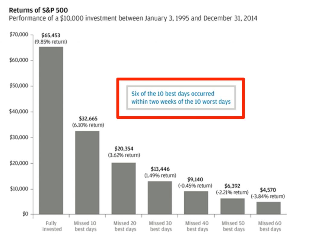 investor_behavior_-_google_%e6%a4%9c%e7%b4%a2