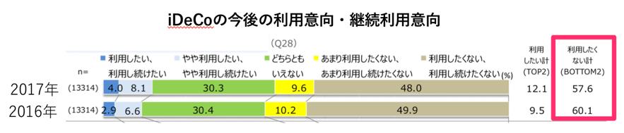 idecoriyouikou1