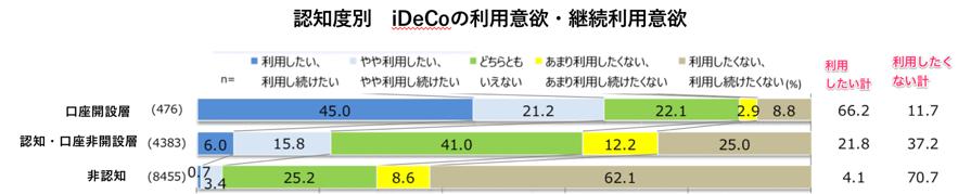 idecoriyouikou2